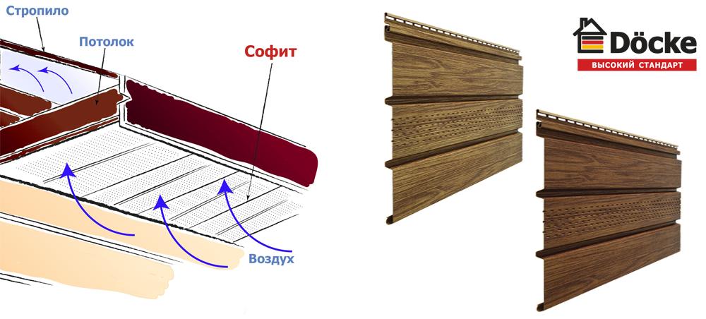 Soffit-diagram 1000х480